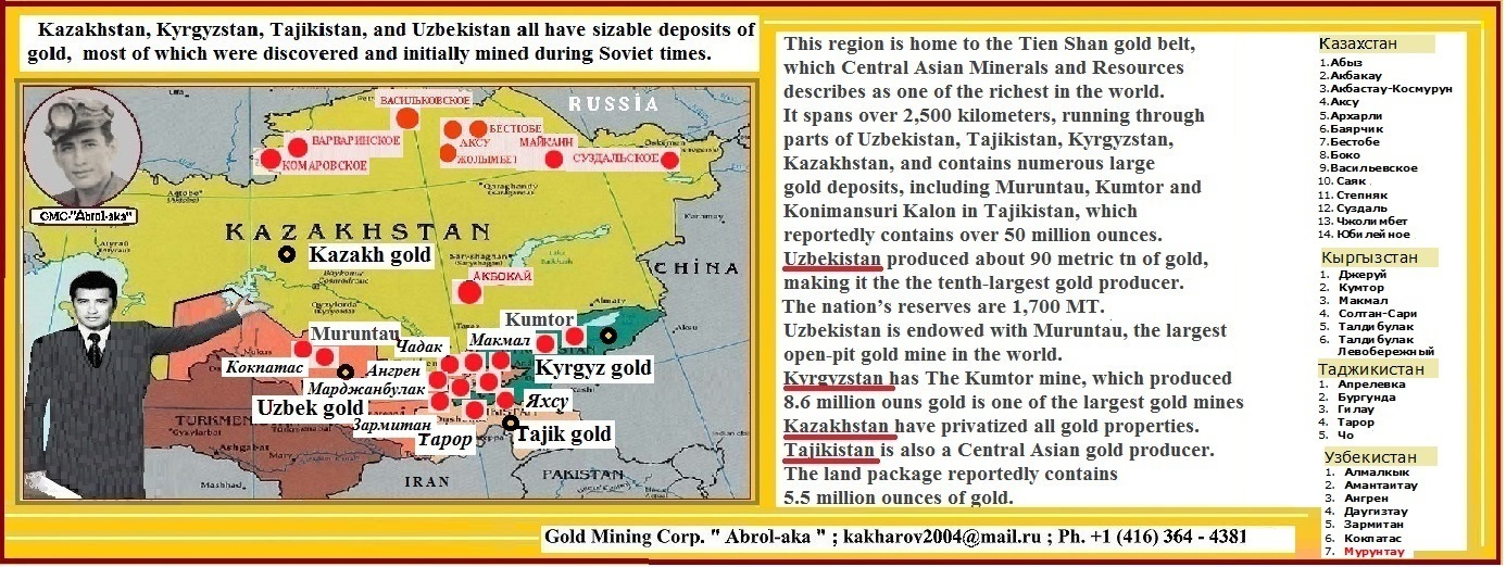 Gold production in Central Asia [Abrol Kakharov]