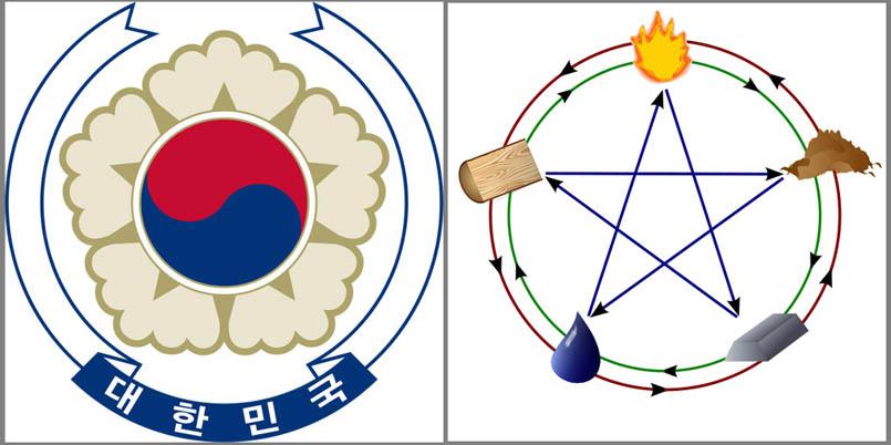 Герб Южной Кореи и пентаграмма У-Син [Т.А. Бойко-Назарова ]