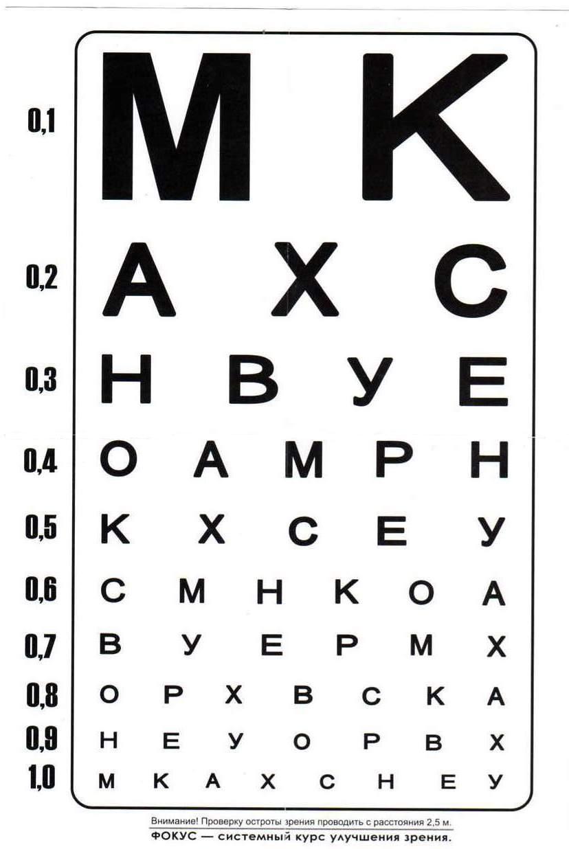 Очки для зрения с корекцией