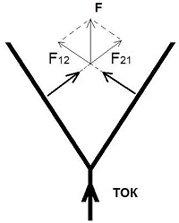 Формула расчета вилки на 2 исхода